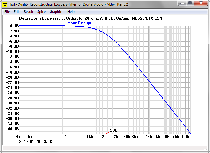 High-quality reconstruction lowpass-filter for digital audio
